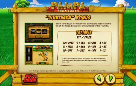 Slot Planet featuring the Video Slots Pampa Treasures with a maximum payout of $50,000