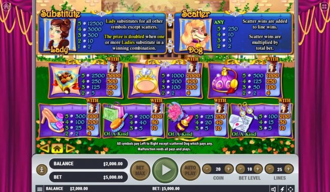 Play 24 Bet featuring the Video Slots Pamper Me with a maximum payout of $2,500,000