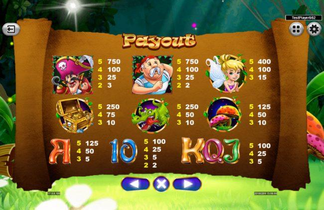Pan Fairy :: Paytable