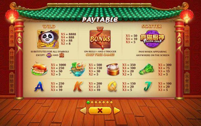 Panda Chef :: Paytable