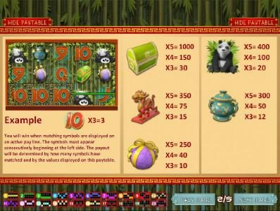 Bovada featuring the Video Slots Panda Party with a maximum payout of $3,750