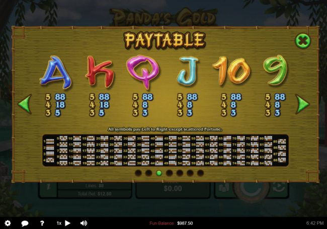 High Noon featuring the Video Slots Panda's Gold with a maximum payout of $10,000