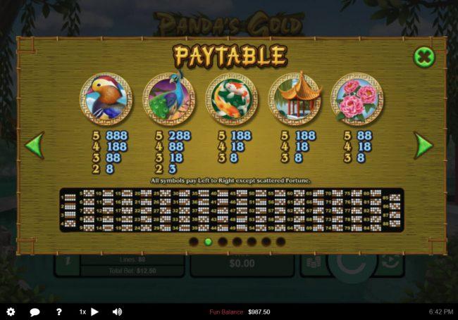 Play slots at Slots LV: Slots LV featuring the Video Slots Panda's Gold with a maximum payout of $10,000