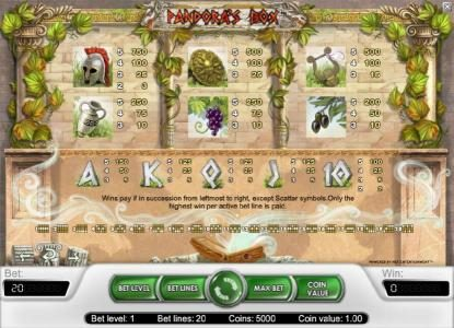 Chomp featuring the Video Slots Pandora's Box with a maximum payout of $40,000