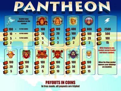 Pantheon :: slot game symbols paytable