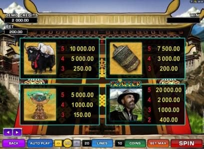 Phoenician featuring the Video Slots Paradise Found with a maximum payout of $20,000