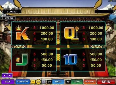 Casino Red Kings featuring the Video Slots Paradise Found with a maximum payout of $20,000