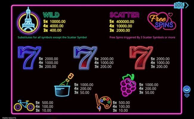 Magik Slots featuring the Video Slots Paris Nights with a maximum payout of $400,000