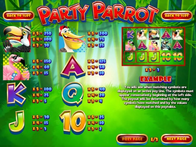 Party Parrot :: Low Value Symbols