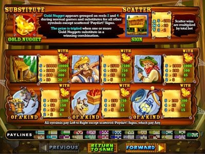 Play slots at Ignition: Ignition featuring the Video Slots Pay Dirt! with a maximum payout of $250,000