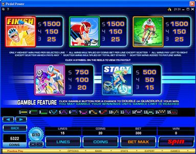 Party Casino featuring the Video Slots Pedal Power with a maximum payout of $4,000