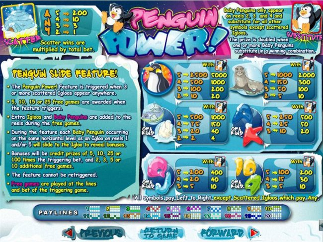 Casino Extreme featuring the Video Slots Penguin Power with a maximum payout of $250,000