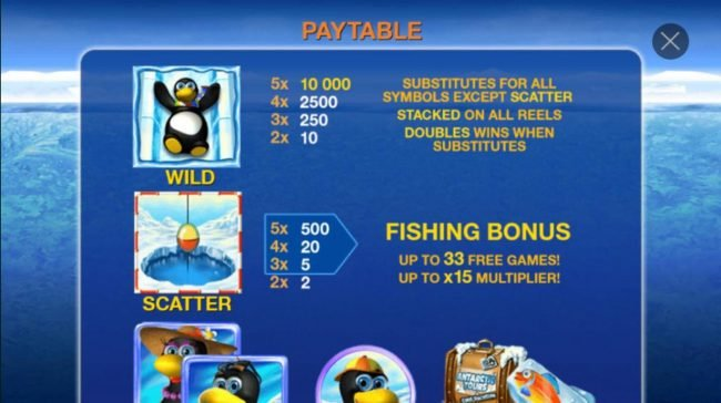 EuroMax Play featuring the Video Slots Penguin Vacation with a maximum payout of $10,000