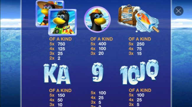 Slot game symbols paytable featuring penguin inspired icons.
