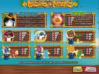 Spin Station featuring the Video Slots Penguins in Paradise with a maximum payout of $200,000