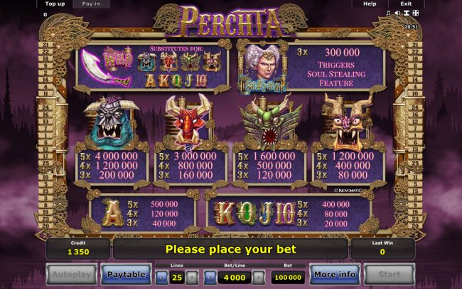 Perchta :: Paytable