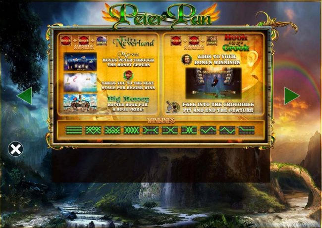 Slots Cafe featuring the Video Slots Peter Pan with a maximum payout of $12,500