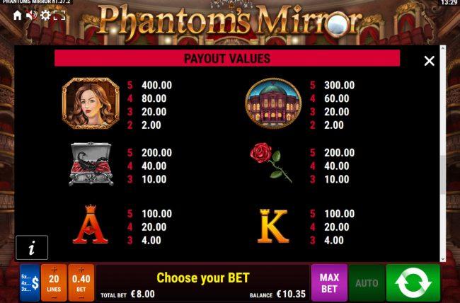 Phantom's Mirror :: High Value Symbols