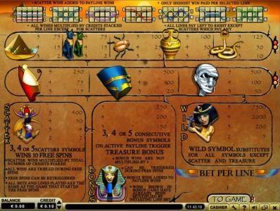 Pharaoh :: Slot game symbols paytable and payline diagrams