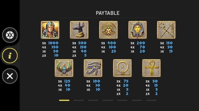 Pharaoh :: Paytable