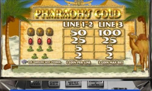 Slots LV featuring the video-Slots Pharaoh's Gold with a maximum payout of $60,000