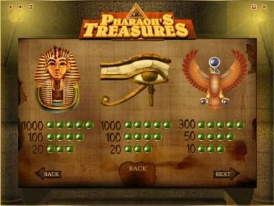 Joe Fortune featuring the Video Slots Pharaoh's Treasures with a maximum payout of $40,000