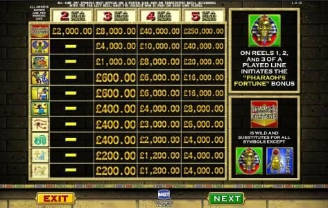 Pharaoh's Fortune :: base game paytable