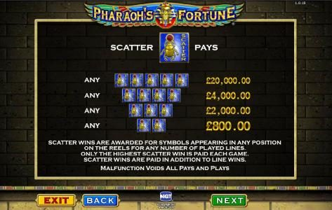 Pharaoh's Fortune :: base game scatter pays