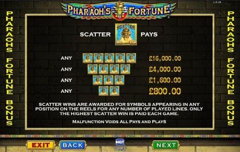 Pharaoh's Fortune :: bonus game scatter pays