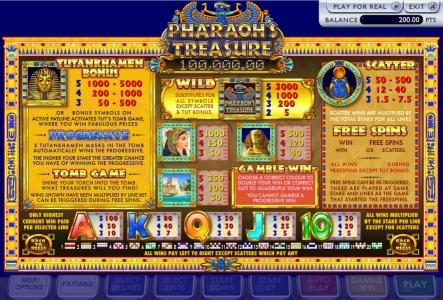 paytable offering pregressive, bonus scatter, wild, free spins and a 5,000x max pay out