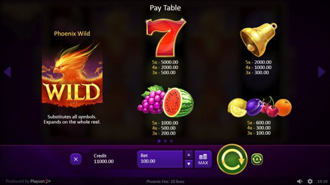 Play slots at Winner Million: Winner Million featuring the Video Slots Phoenix Fire with a maximum payout of $50,000