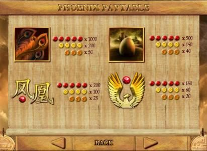 Dasistcasino featuring the Video Slots Phoenix with a maximum payout of $500,000