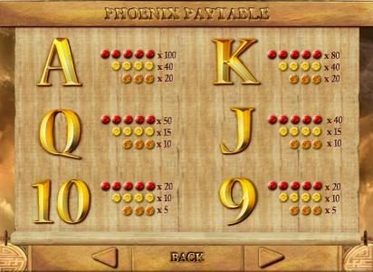 Llama Casino featuring the Video Slots Phoenix with a maximum payout of $500,000