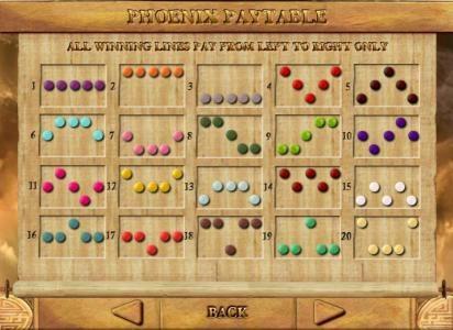 Phoenix :: payline diagrams