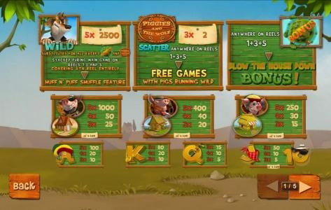 Piggies and the Wolf :: Slot game symbols paytable. The wolf wild symbol is the highest value symbol on the game board. A five of a kind will pay 2,500 coins.