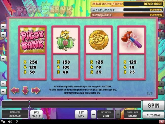 Piggy Bank :: High value slot game symbols paytable
