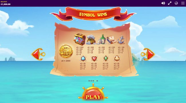 Piggy Pirates :: Paytable