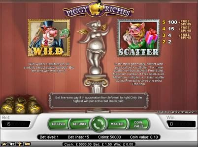 Chanz featuring the Video Slots Piggy Riches with a maximum payout of $30,000