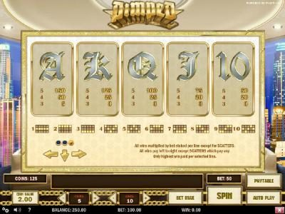 7 Gods Casino featuring the Video Slots Pimped with a maximum payout of 1,000,000x