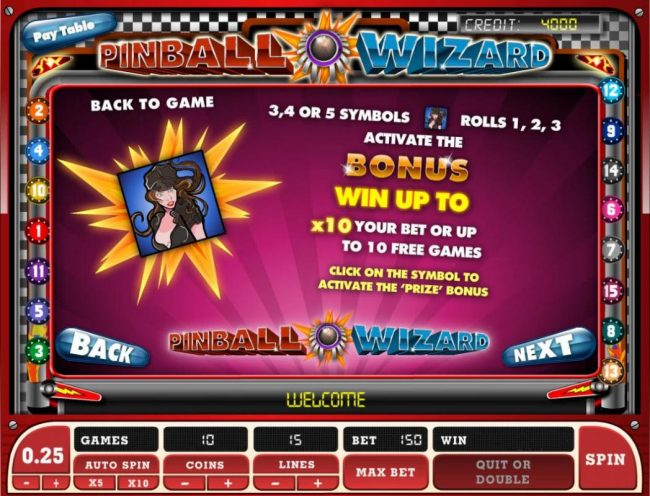 3, 4 or 5 woman symbols on reels 1, 2 and 3 activate the Bous!. Win up to x10 your bet or up to 10 free games.