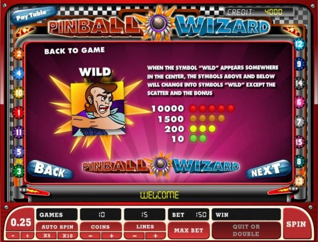 Llama Casino featuring the Video Slots Pinball Wizard with a maximum payout of $30,000