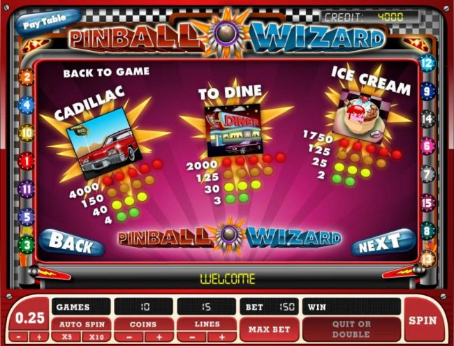 Oshi featuring the Video Slots Pinball Wizard with a maximum payout of $30,000