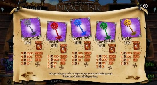 Wild Joker featuring the Video Slots Pirate Isle with a maximum payout of Jackpot