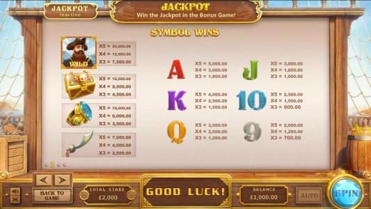 Pirates :: slot game symbols paytable