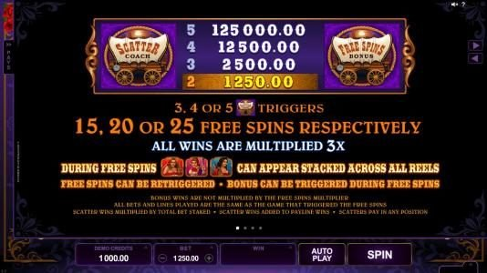 Royal Vegas featuring the Video Slots Pistoleras with a maximum payout of $550,000