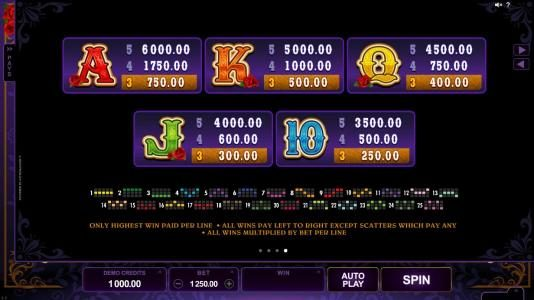 TheBesCasino featuring the Video Slots Pistoleras with a maximum payout of $550,000