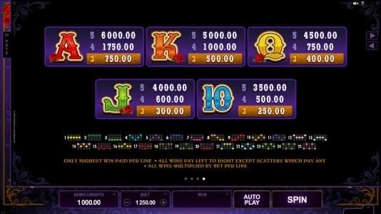 All Jackpots featuring the Video Slots Pistoleras with a maximum payout of $550,000