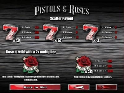 Simon Says featuring the Video Slots Pistols & Roses with a maximum payout of $45,000