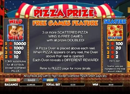 Play slots at Fun Casino: Fun Casino featuring the Video Slots Pizza Prize with a maximum payout of $20,000