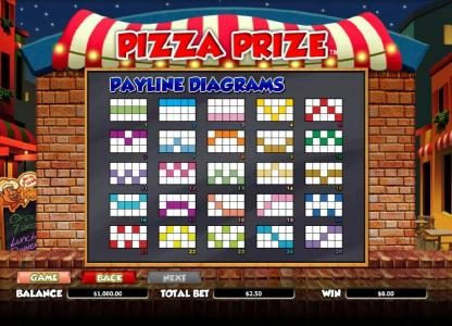 Slotty Vegas featuring the Video Slots Pizza Prize with a maximum payout of $20,000